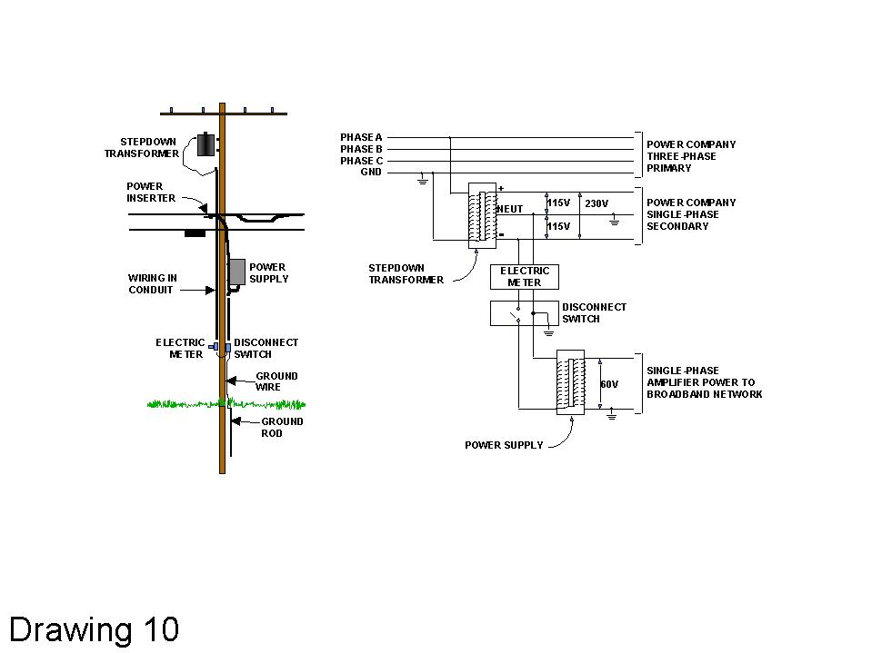 electricity meter wiring diagram images utility pole diagram in addition electrical power pole diagram
