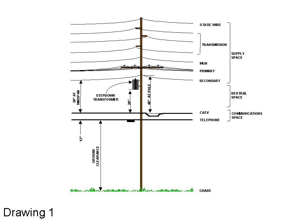 electric pole diagram pictures to pin on pinsdaddy